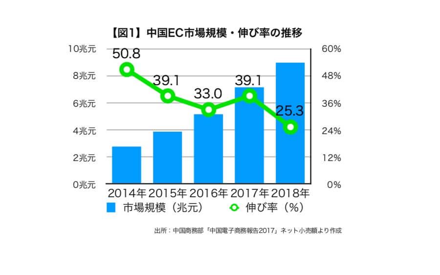 【オープンロジ】中国展示会に初出展(2___2ページ).jpg