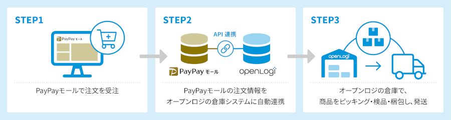 release_payapy