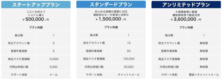 【IT導入補助金2020】OPENLOGI_Platform_Connect_料金プラン2.png